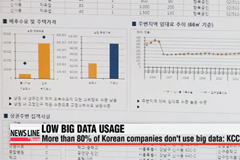 More than 80% of Korean companies don't use big data, while only 7.5% do: KCCI