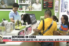 Korean economy leans heavily on China