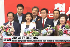 Ruling party wins July 30 by-elections