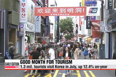 Korea logs 1.3 mil. tourists in July, up 12.4% on-year