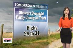 Showers to stick around through Friday evening