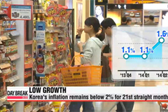 Korea's inflation remains below 2% for 21st straight month