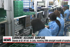 Korea posts current account surplus for 29th straight month