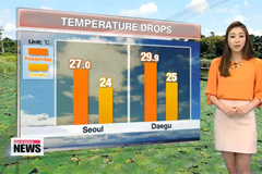 Cloudy day brings down temps