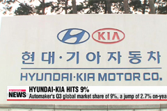 Hyundai-Kia's global market share reaches 9 percent in Q3