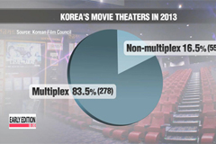 Industry Insight: Korea's multiplex movie chains go global