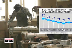 Business sentiment among Korean manufacturers dips to yearly low in Oct.: BOK