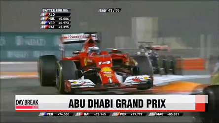 Abu Dhabi Grand Prix's final showdown