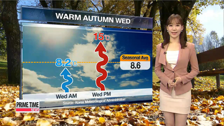 Warm autumn conditions to continue on Thursday