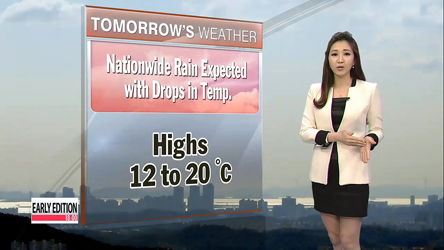 Cold weather expected after weekend rain