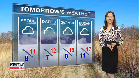 Nationwide showers forecast, with above averge temps