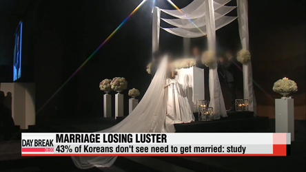 """Must get married?"" 43% of Koreans say no way"