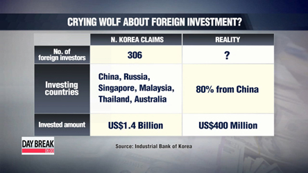 Three years in power, Kim Jong-un struggles with attracting foreign capital