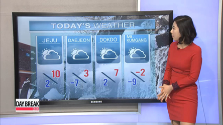 Cold morning, cold snap eases up this afternoon