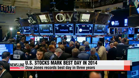Wall Street posts biggest gain in 3 years