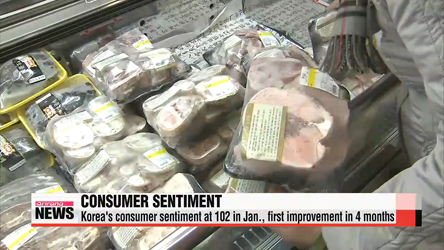 Korea's consumer sentiment turns around from 3-month fall in Jan.