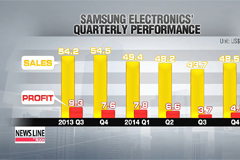 Samsung Electronics Q4 earnings improve from Q3