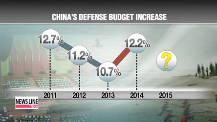 China to announce 2015 military budget at annual political gathering