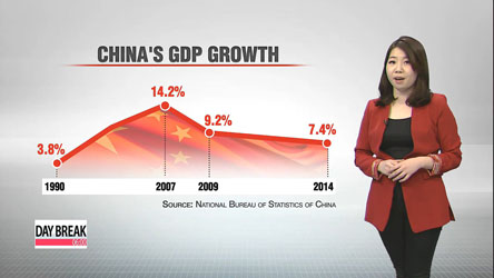 "Has China entered a ""new normal"" economic period?"