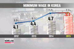 Korean lawmakers begin discussions on minimum wage hike