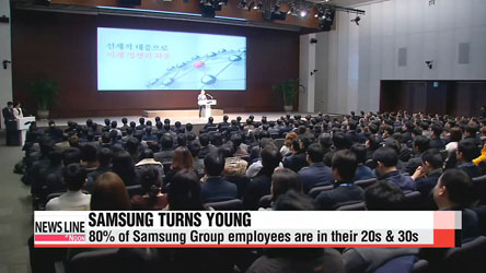 Younger generation takes up majority of Samsung Group employees