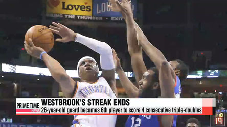 OKC Russell Westbrook's triple-double streak ends at four games