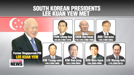 Late Singaporean PM Lee Kuan Yew's special relationship with Korea