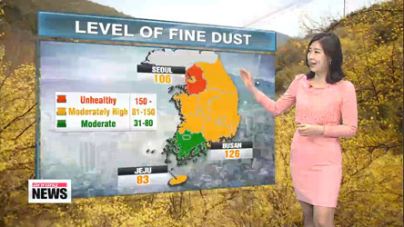 Dusty morning, light rain in the forecast from this afternoon