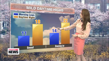 Mild and partly cloudy nationwide