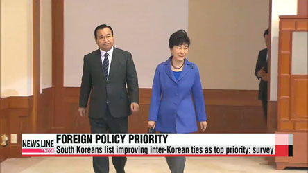 Koreans place improving inter-Korean ties as top foreign policy priority
