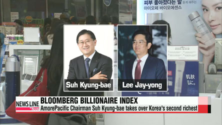 Amore Pacific Chairman Suh Kyung-bae takes over Korea's second richest