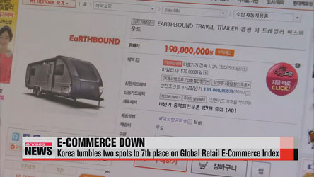 Korea tumbles two spots to 7th place on Global Retail E-Commerce Index