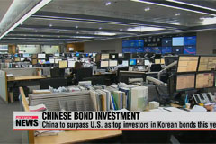 Chinese bond investment to keep uptrend through 2015