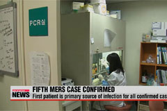 Fifth MERS case confirmed in Korea, another suspected case reported in Jeollabukdo