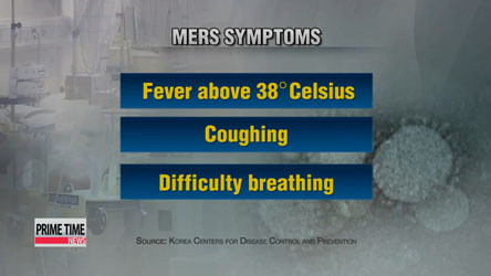 Basic facts to know about MERS virus
