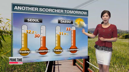 Another scorcher forecast Friday