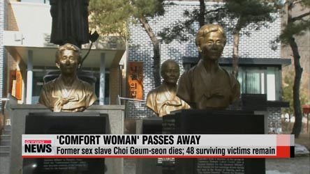 'Comfort women' victim dies, survivors down to 48