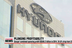 Korea's top 30 biz groups' profitability tumbles in 2014: Chaebul.com