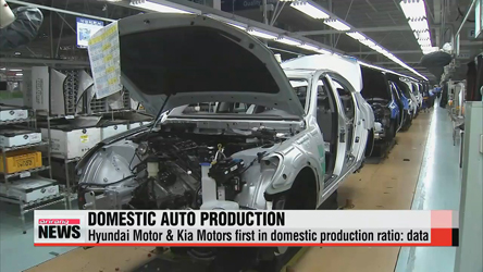 Hyundai, Kia rank first in domestic production ratio