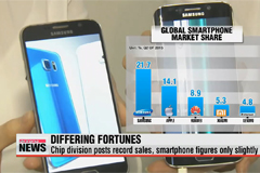 Samsung Electronics continues steady recovery in Q2
