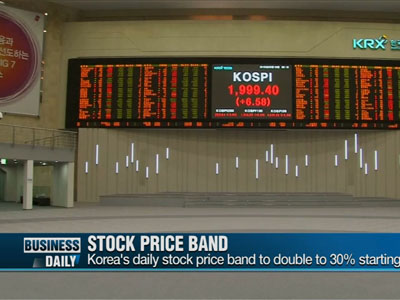 Business Daily Ep38C2 Korea's daily trading range of shares double