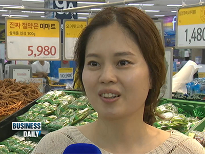 Business Daily Ep66